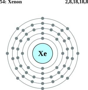 See the electron configuration of atoms of the elements diagram atom diagrams xenon atom ccuart Images