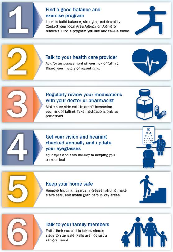 Fall Prevention Awareness Month Whittier Street Health