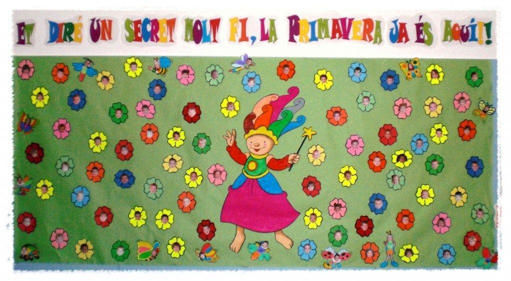 Pin By Dinia Murillo On Decoracion Y Aprendizaje Infantil Kids