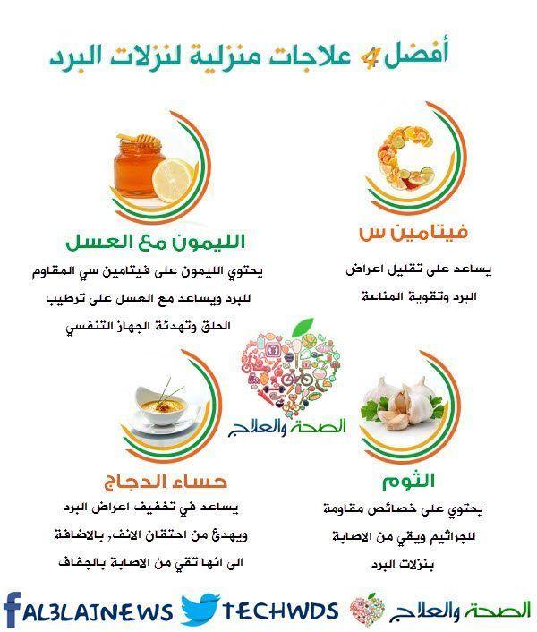 علاج الرشح او الزكام للحامل The Cure Supportive Natural Food