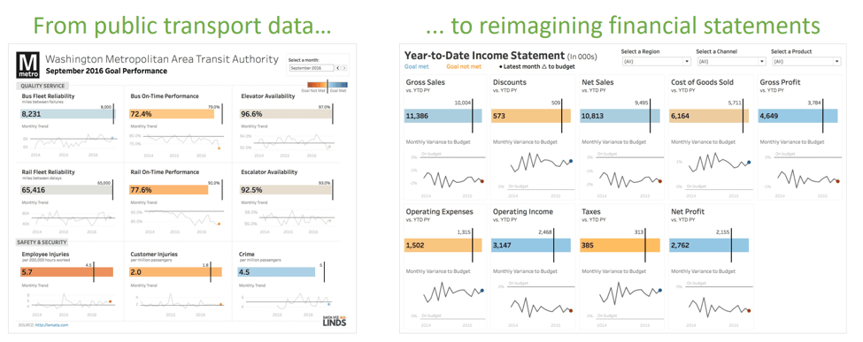 7 tips and tricks from the dashboard experts Tableau