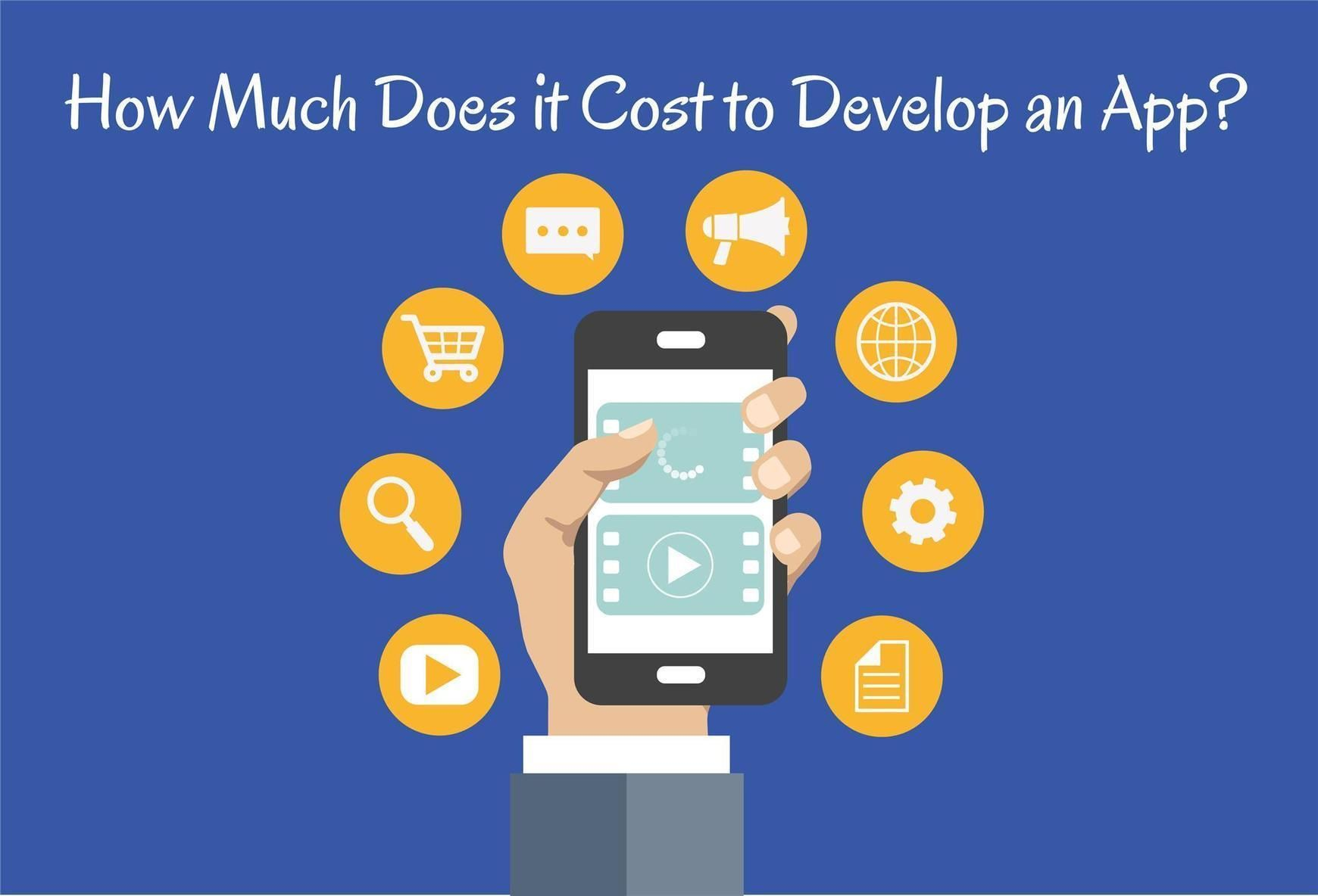 How Much Does it Cost to Develop an App? App