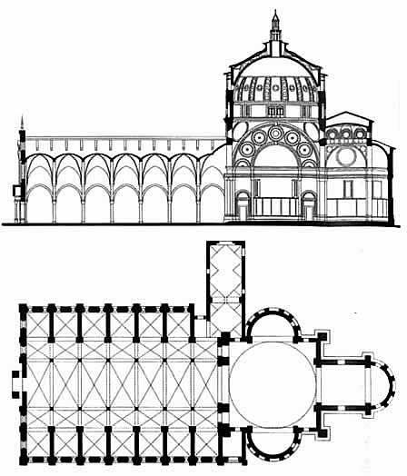 Santa Maria Delle Grazie Plan Căutare Google History