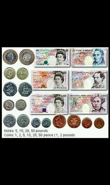 This Is Englands Money And Now You Know What It Looks Like