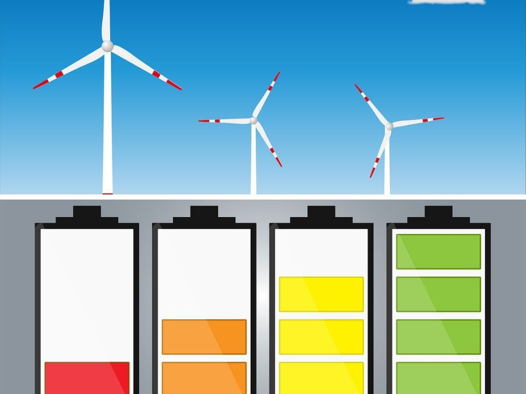 Can Renewable Energy Replace Fossil Fuels Meet Demand Power