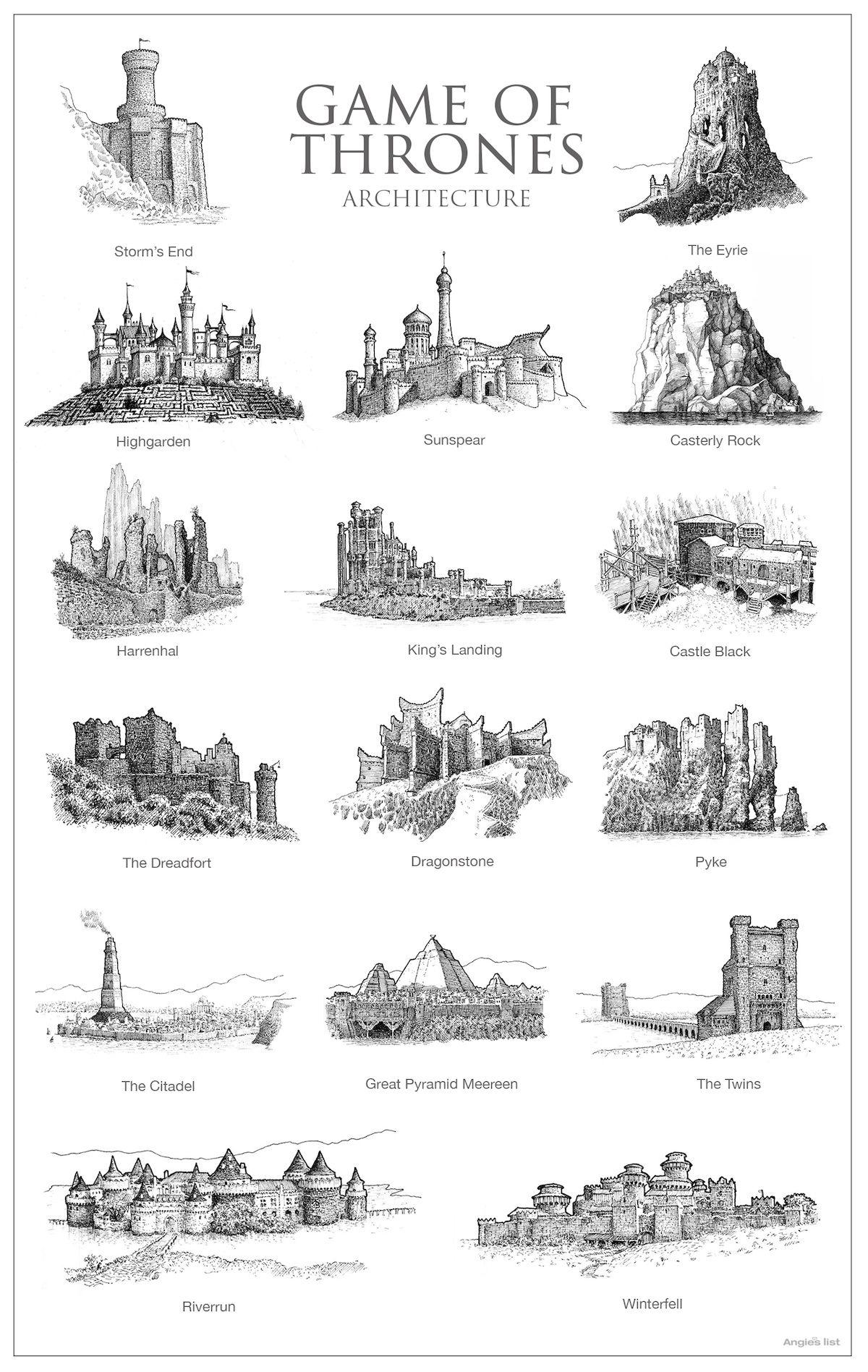 B&W Pen Drawings Celebrate Fantastic Architecture of Beloved Pop Culture Universes