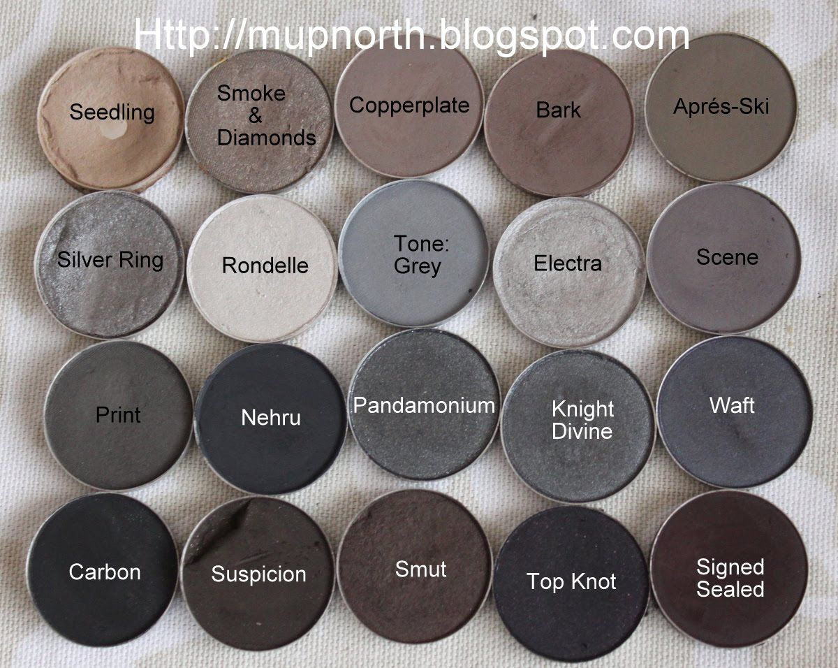 25+ best ideas about Mac eyeshadow on Pinterest | Mac makeup, Mac ...