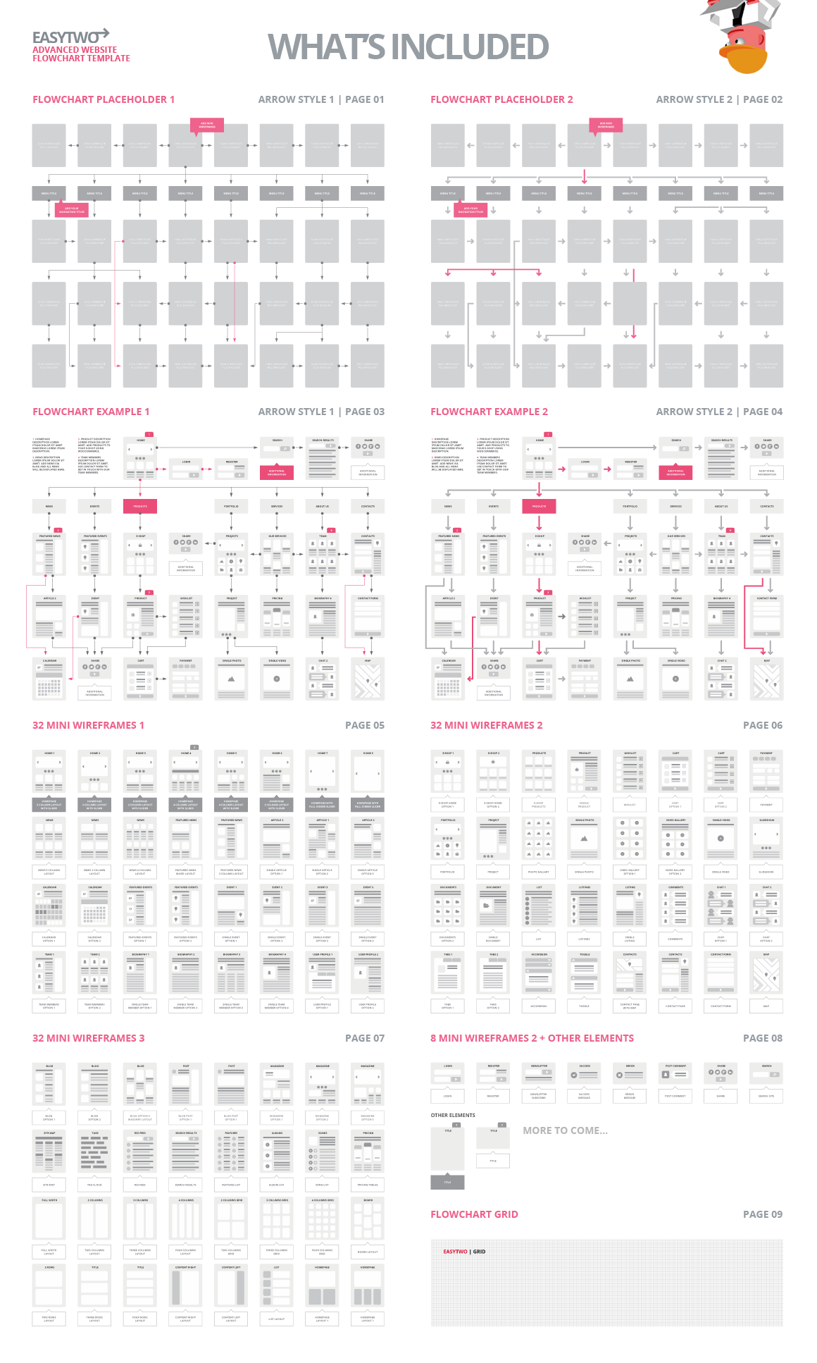 easytwo advanced website flowchart template 104 mini wireframe and