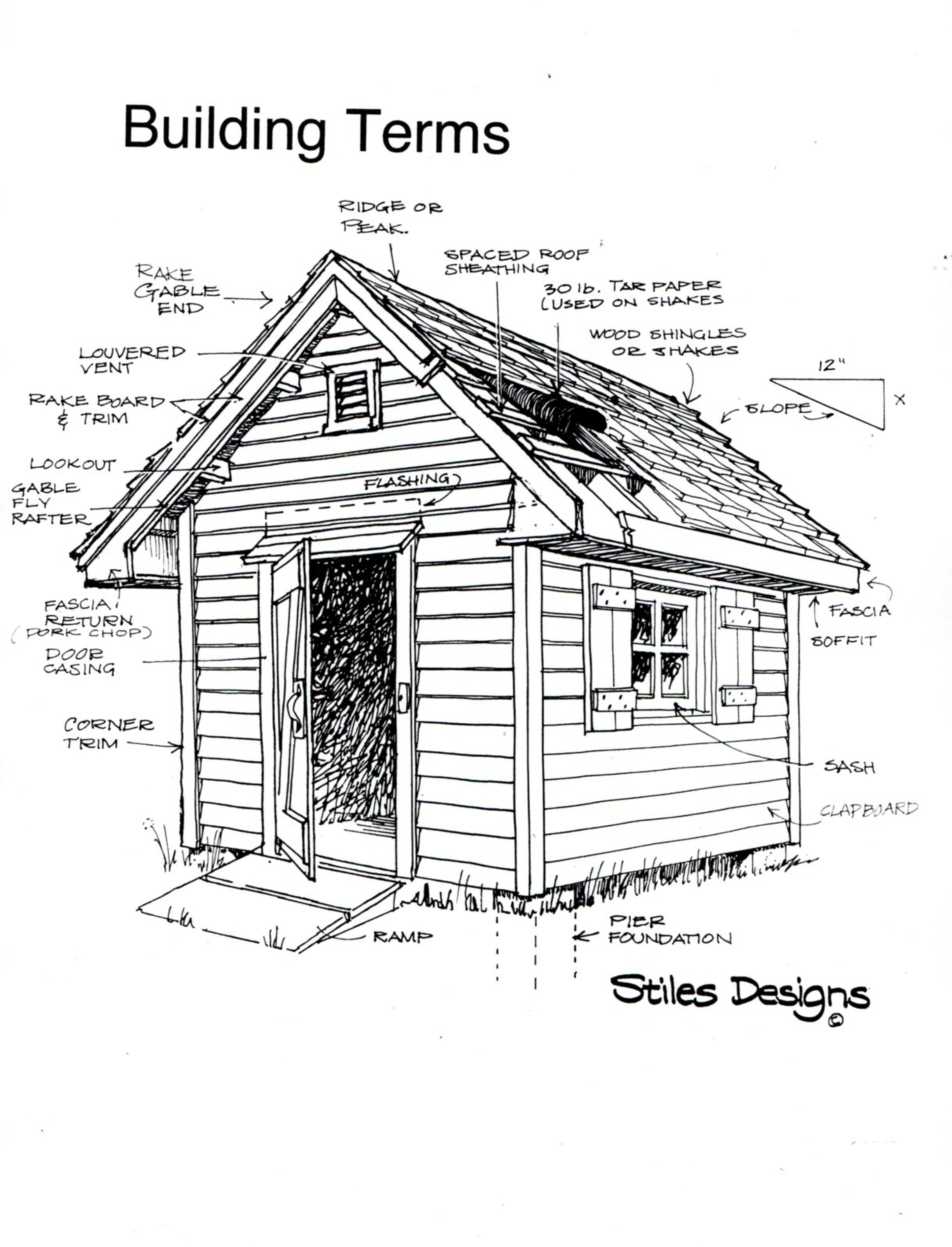 Check out this handy guide for all sorts of building terms