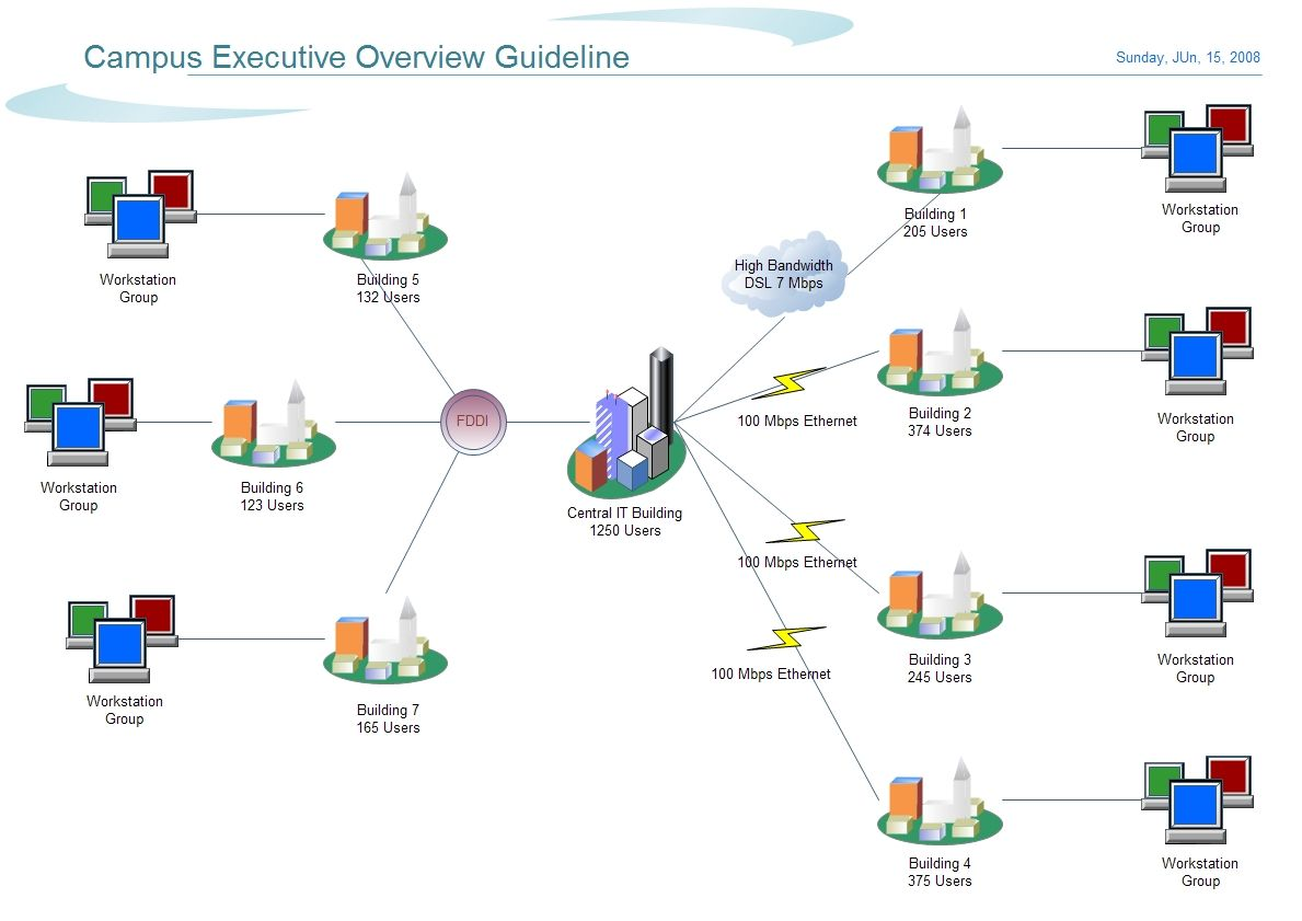 Call Center Network Diagram  Computer And Networks