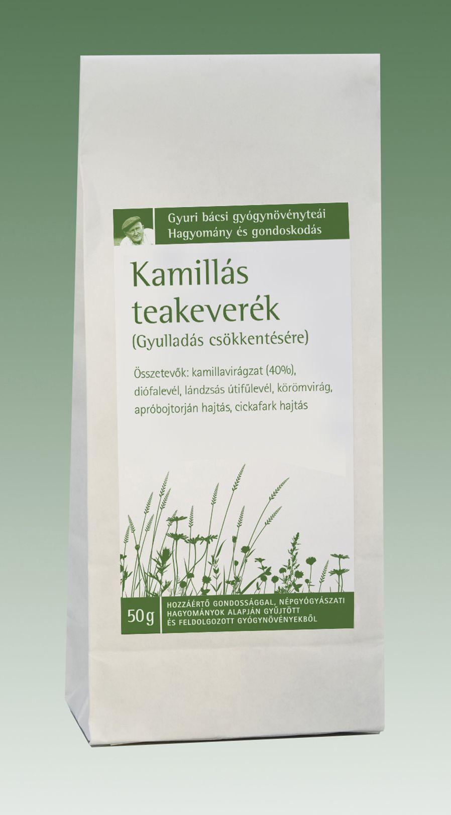 izületi gyulladásra györgy tea)