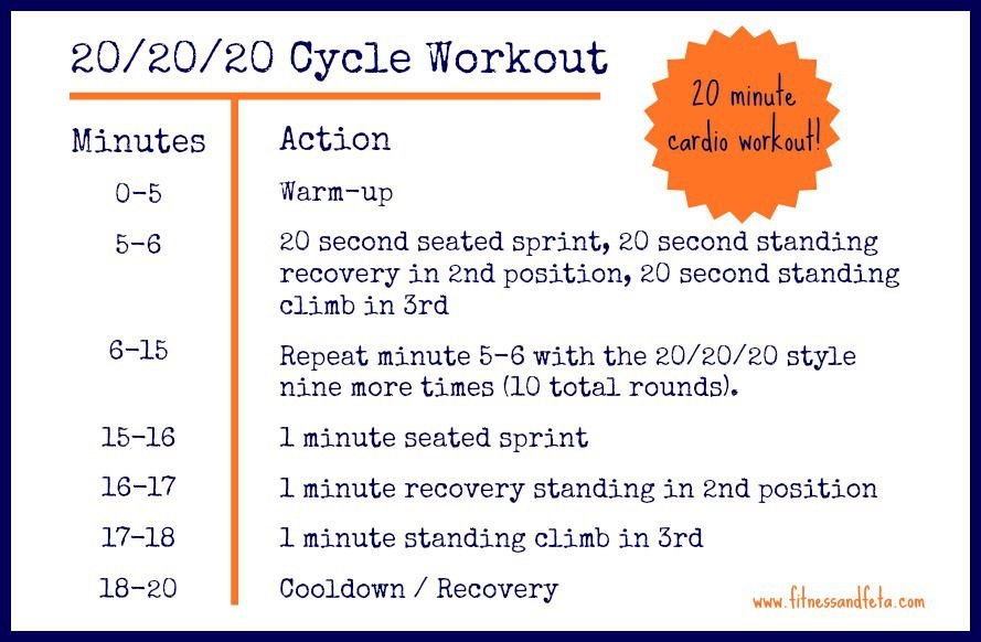 20 20 20 Cycle Friday Workout Cycling Workout Workout