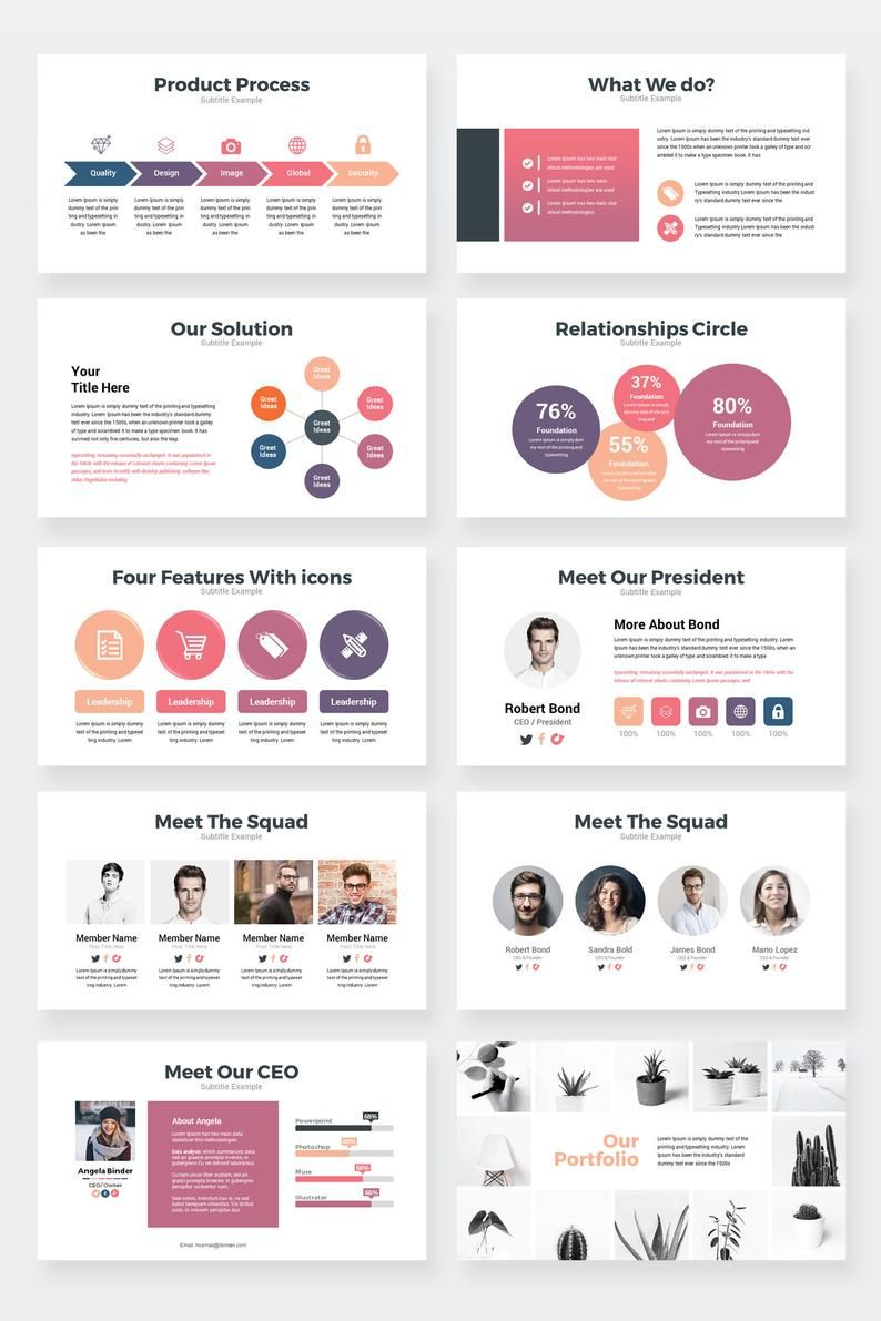 Canva Business PowerPoint Presentation Template in 2020