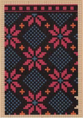 Wayuu Mochila Pattern Pixel Pinterest Muster Strickmuster Und