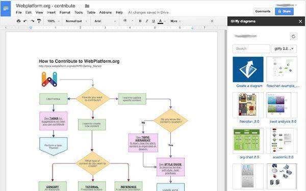 Gliffy Diagramas Google Drive Google Docs Google Mapas Mentales