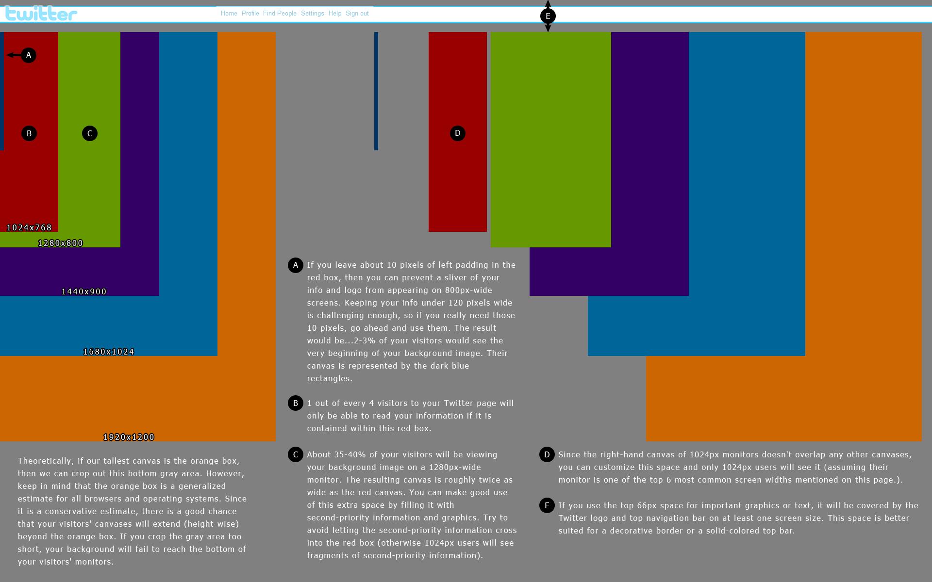 twitter background template png technology web design pinterest