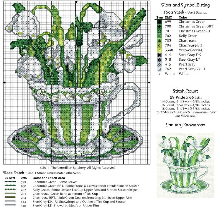 Snowdrops in a teacup - Teacup set part 1