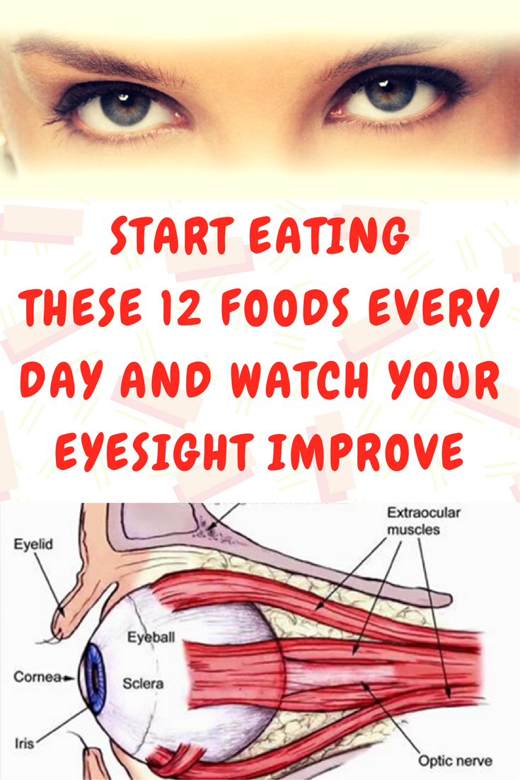 Watch Eat These Foods for Healthy Eyes video