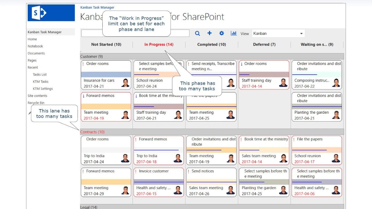 When you want to share your kanban board in sharepoint with others when you want to share your kanban board in sharepoint with others in your organization you can create an rss feed for the task list peter kalmst baditri Choice Image