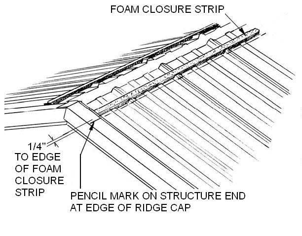 How Long Should A Shake Shingle Roof Last Roof Shingles