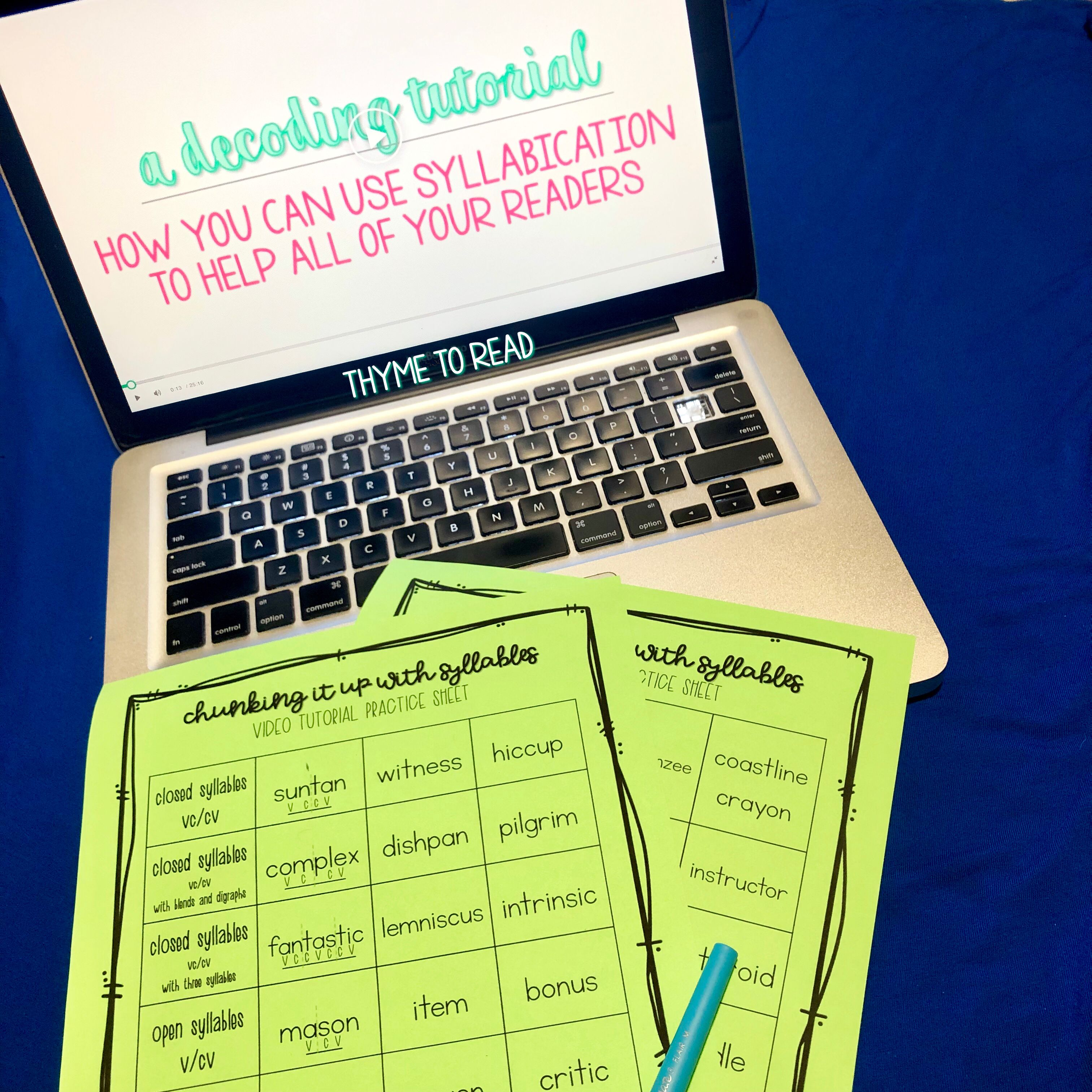 Decoding Multi Syllable Words With Syllabication Tutorial