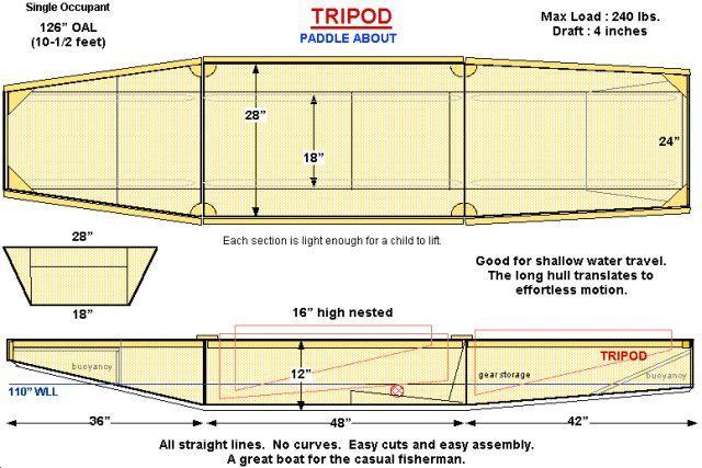 Layout Boat Plans Free BOATS Pinterest