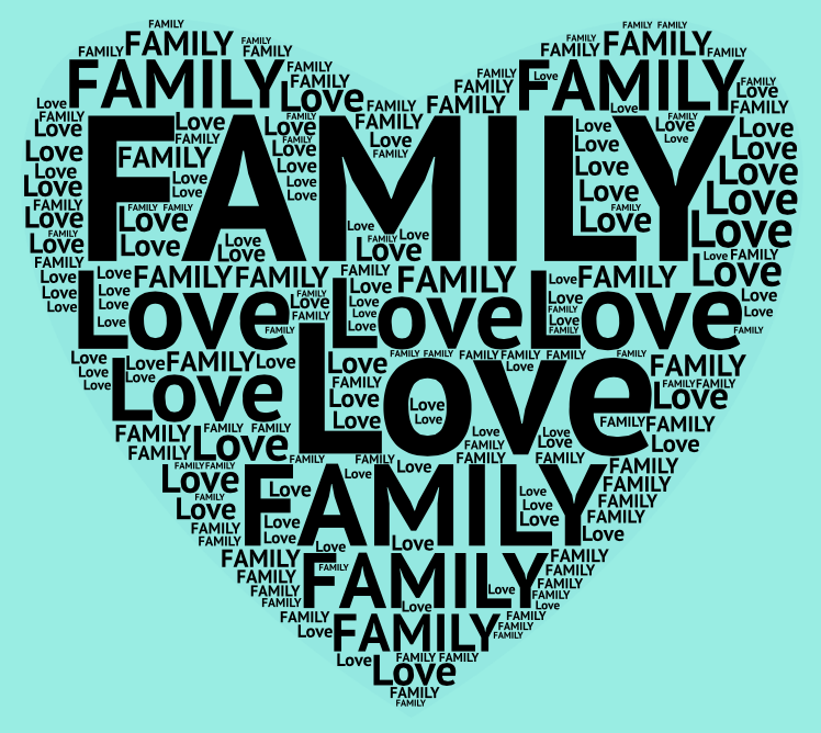 Word Cloud Heart Art Custom Family Heart Shaped Word Cloud