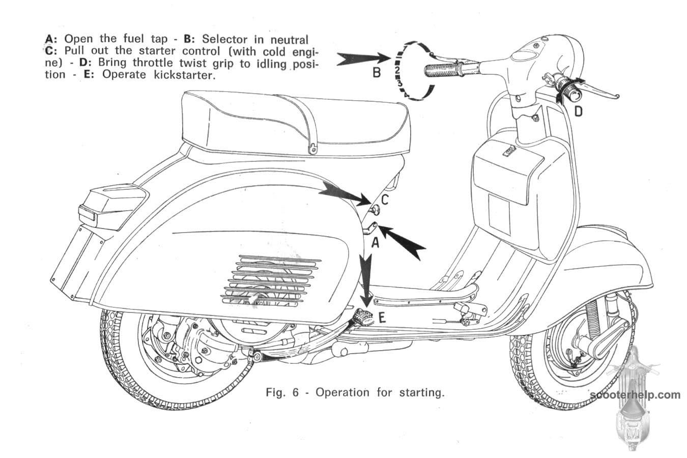 vespa rally 200 vse1t owner s manual pinterest vespa rally rh pinterest ca vespa owners manual 95 octaneis that ron vespa owners manual download