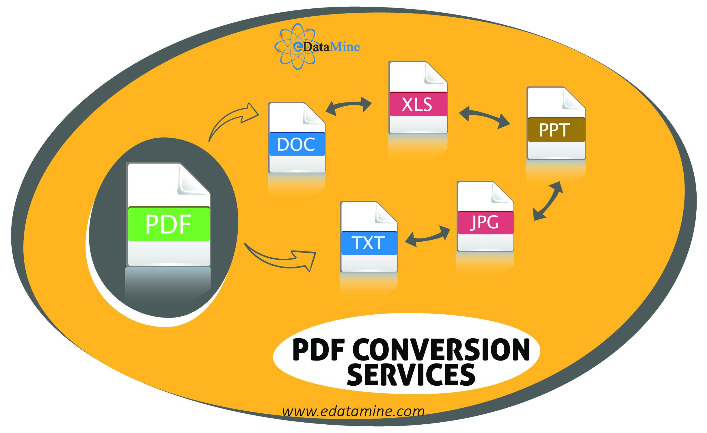 PDF Conversion Services Convert PDF to JPG, Word, Excel