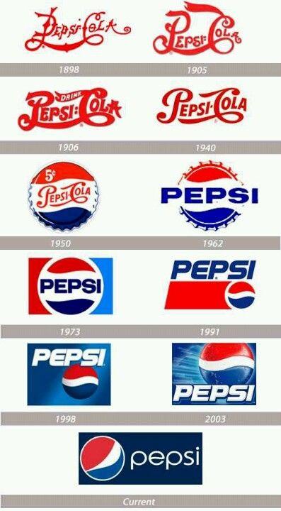 P E P S I Pepsi Logo Pepsi Pepsi Vintage