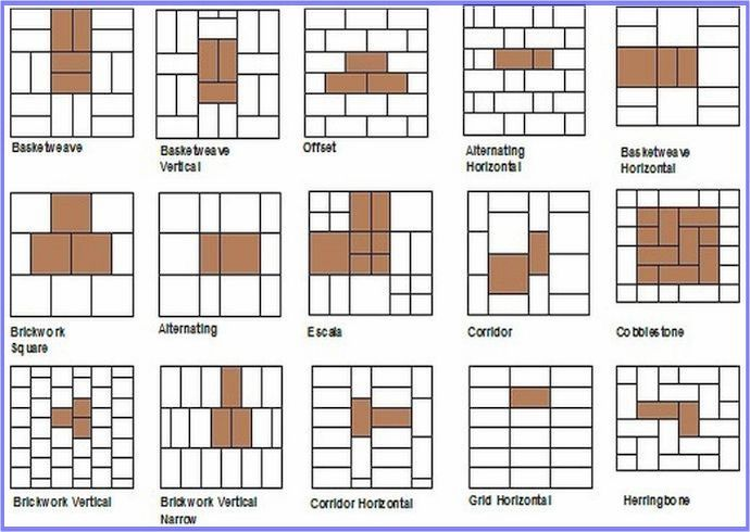 Brick Layout Patterns Pattern Potential Subway Backsplash Tile Centsational