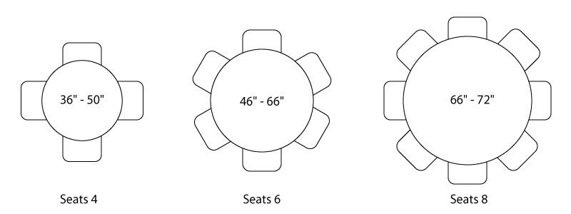 Round Table Seating 12 Images What Size Table Top Do I Need For