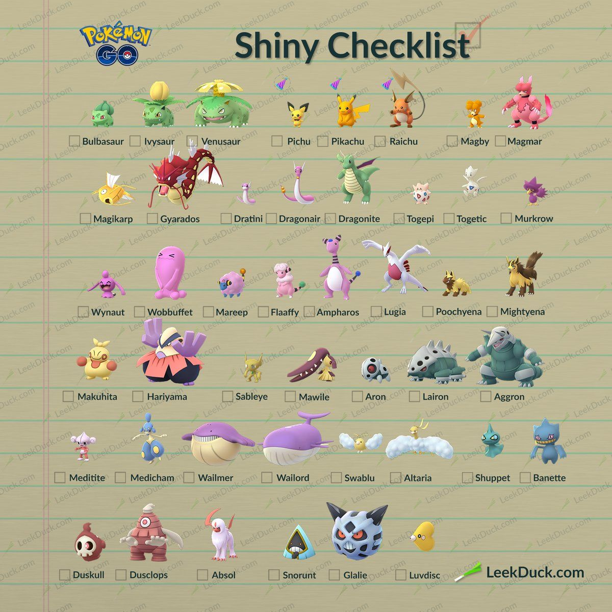 Pokemon go complete list of shiny as may also with the third community day comes family rh pinterest