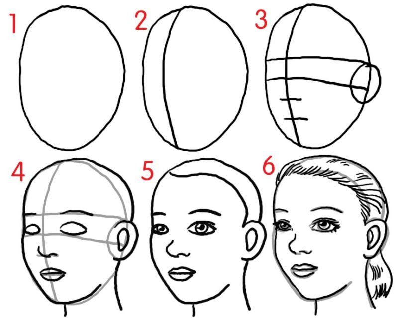 Favori apprendre a dessiner visage | Dessins | Pinterest | Visages  YY96