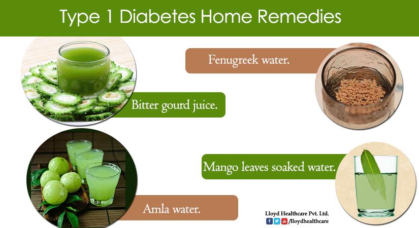 Alternative cures for diabetes