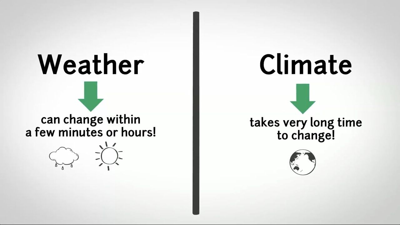 Weather vs climate difference between weather and climate weather vs climate difference between weather and climate pooptronica