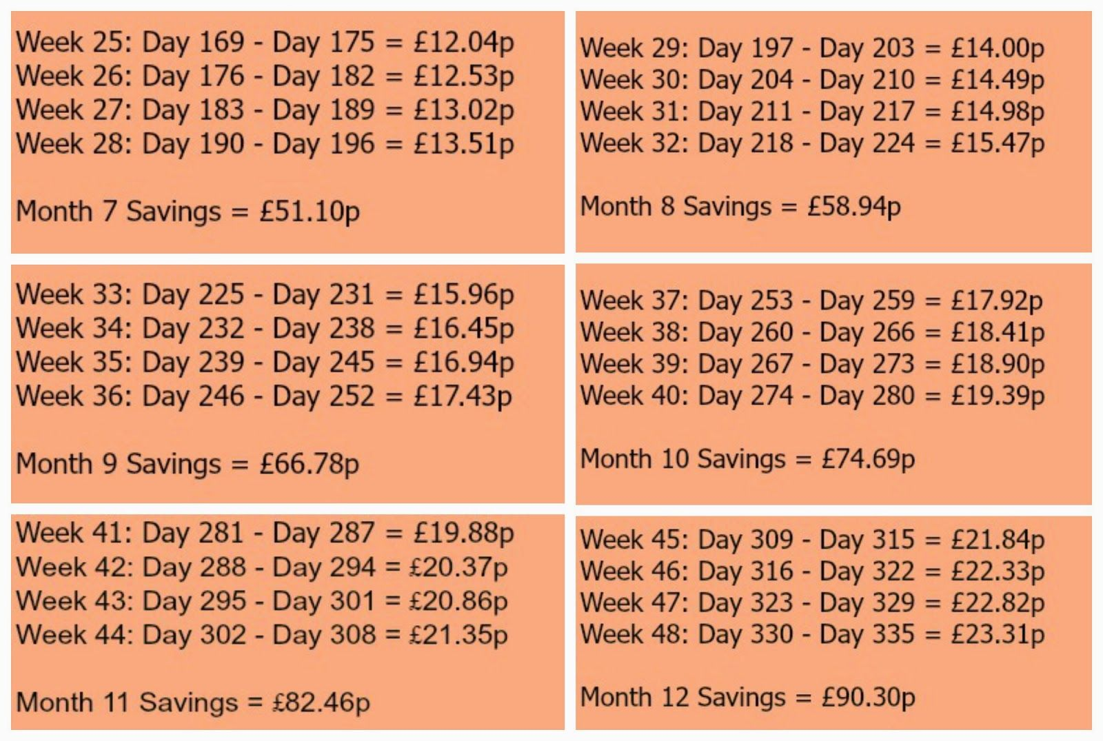 Save Your Pennies 365 Day Penny Challenge 365 Day Penny Challenge Saving Money Chart 52 Week Money Challenge