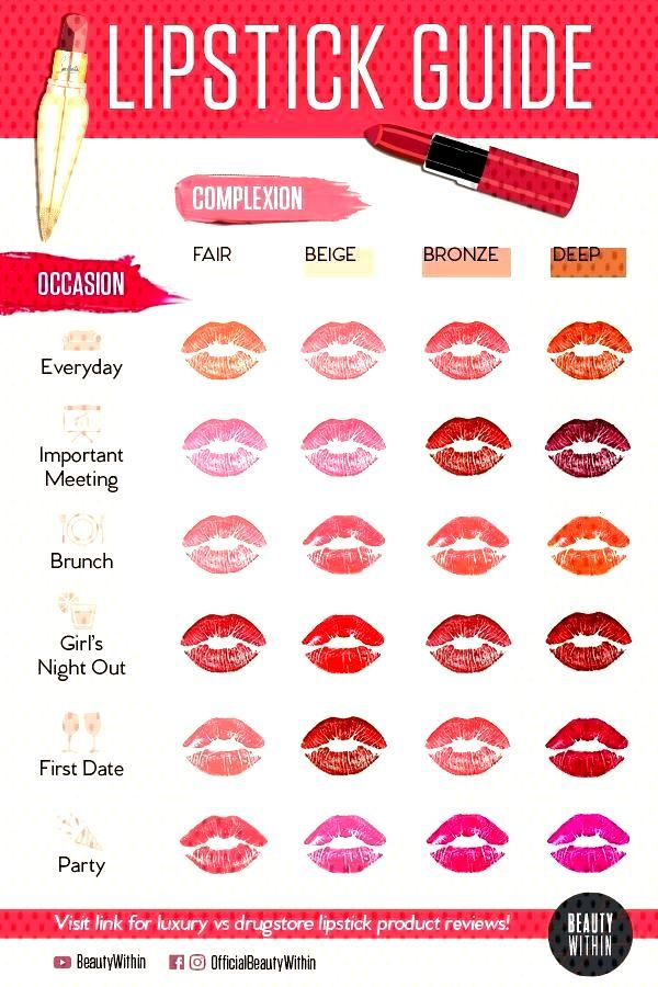 Lipstick colors & tips. Lipsticks play a key role in the cosmic world ... -  Lipstick colors & tips