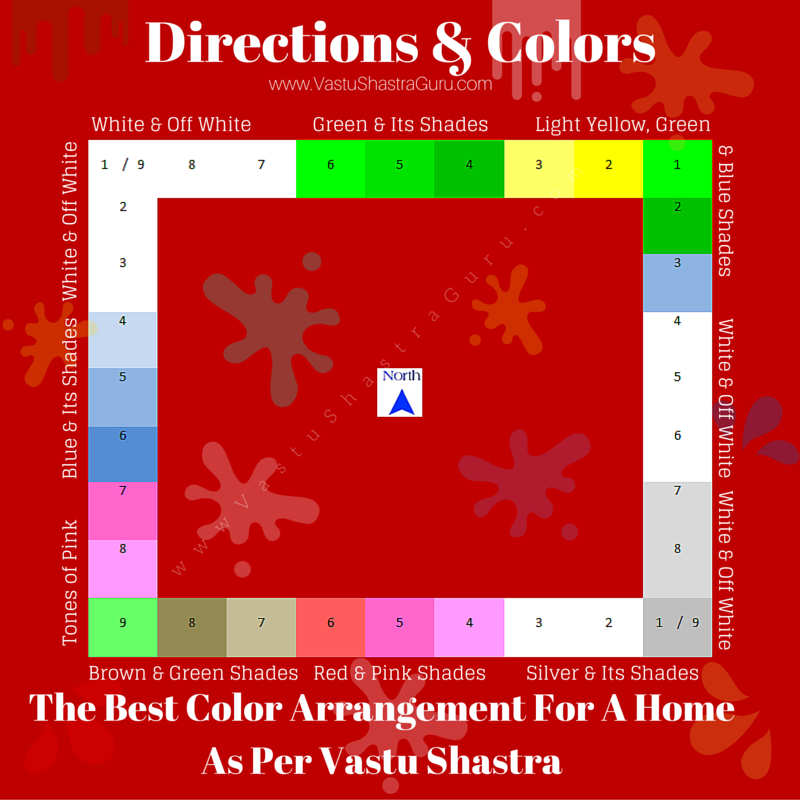 Vastu Colors Room By Room Home Coloring Guide Master Bedroom Colors Paint Colors For Living Room Bedroom Colors