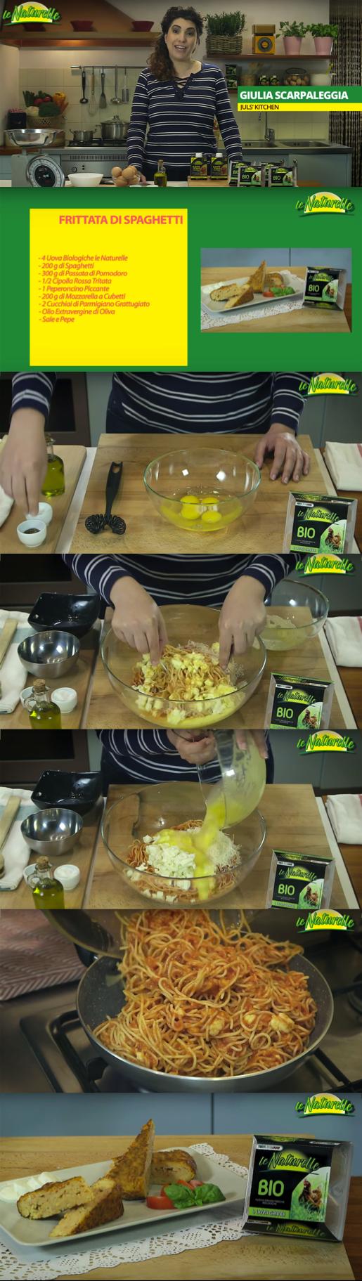 La gustosa #ricetta della #frittata di #spaghetti. Ecco a voi gli #ingredienti:4 uova biologiche le Naturelle, 200 g di spaghetti, 300 g di passata di pomodoro, ½ cipolla rossa tritata, 1 peperoncino piccante, 200 g di mozzarella a cubetti, 2 cucchiai di parmigiano grattugiato, Olio extra vergine di oliva qb, Sale qb e Pepe nero qb!