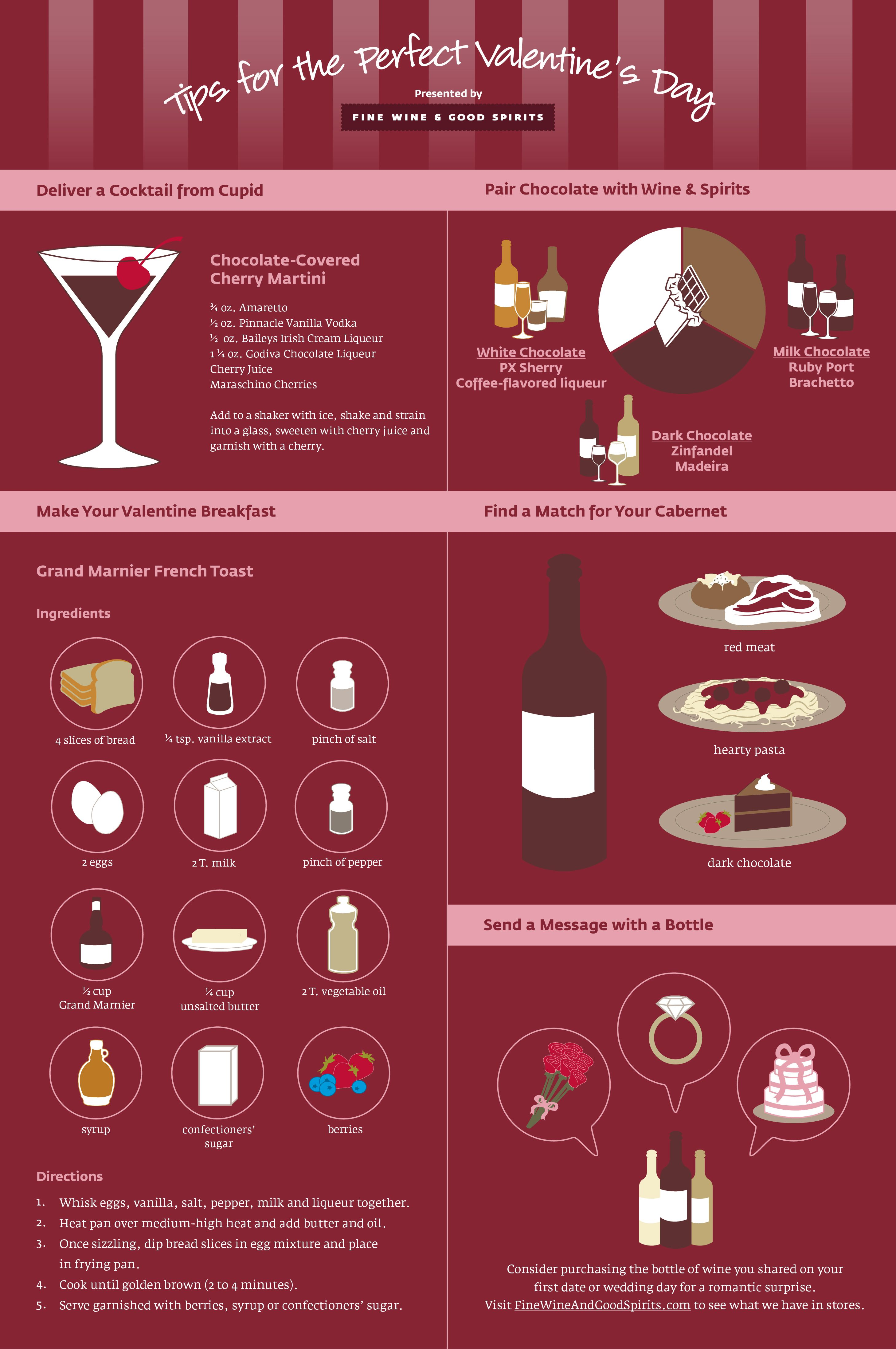 Pin By Fine Wine Good Spirits On Valentine S Day Cocktails Vanilla Vodka Wine And Spirits Cherry Martini