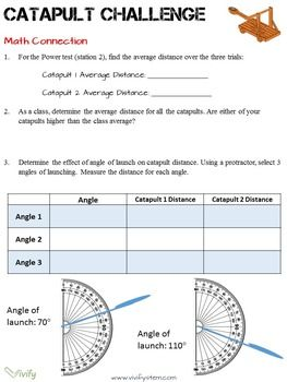 Catapult Worksheet Printable
