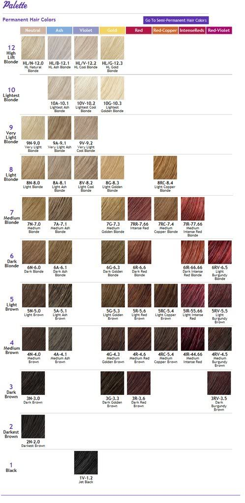 Ion Color Brilliance Chart Ion Color Brilliance Chi Hair Color Hair Color Chart