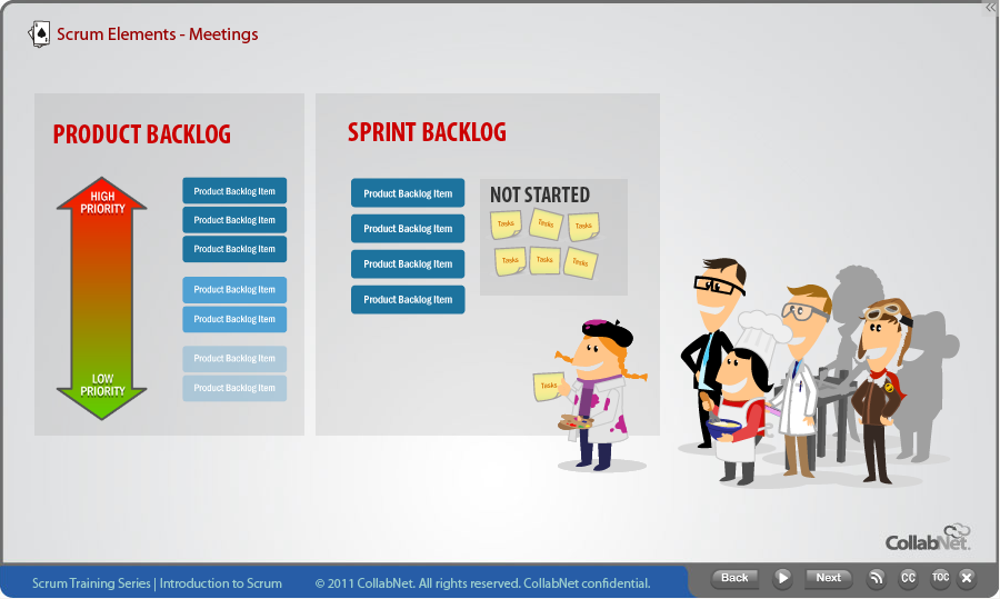Free Online Scrum Master Training From A Certified Scrum Trainer