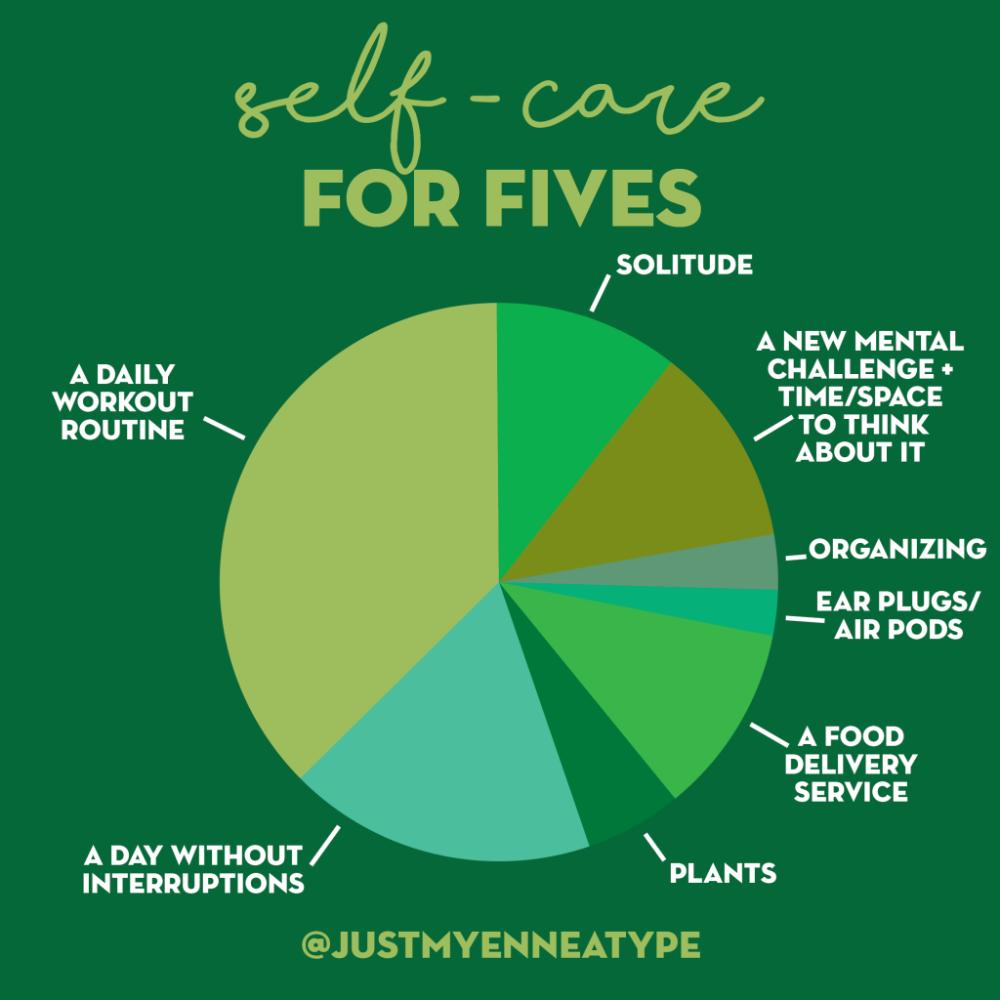 Self Care: FIVEs
