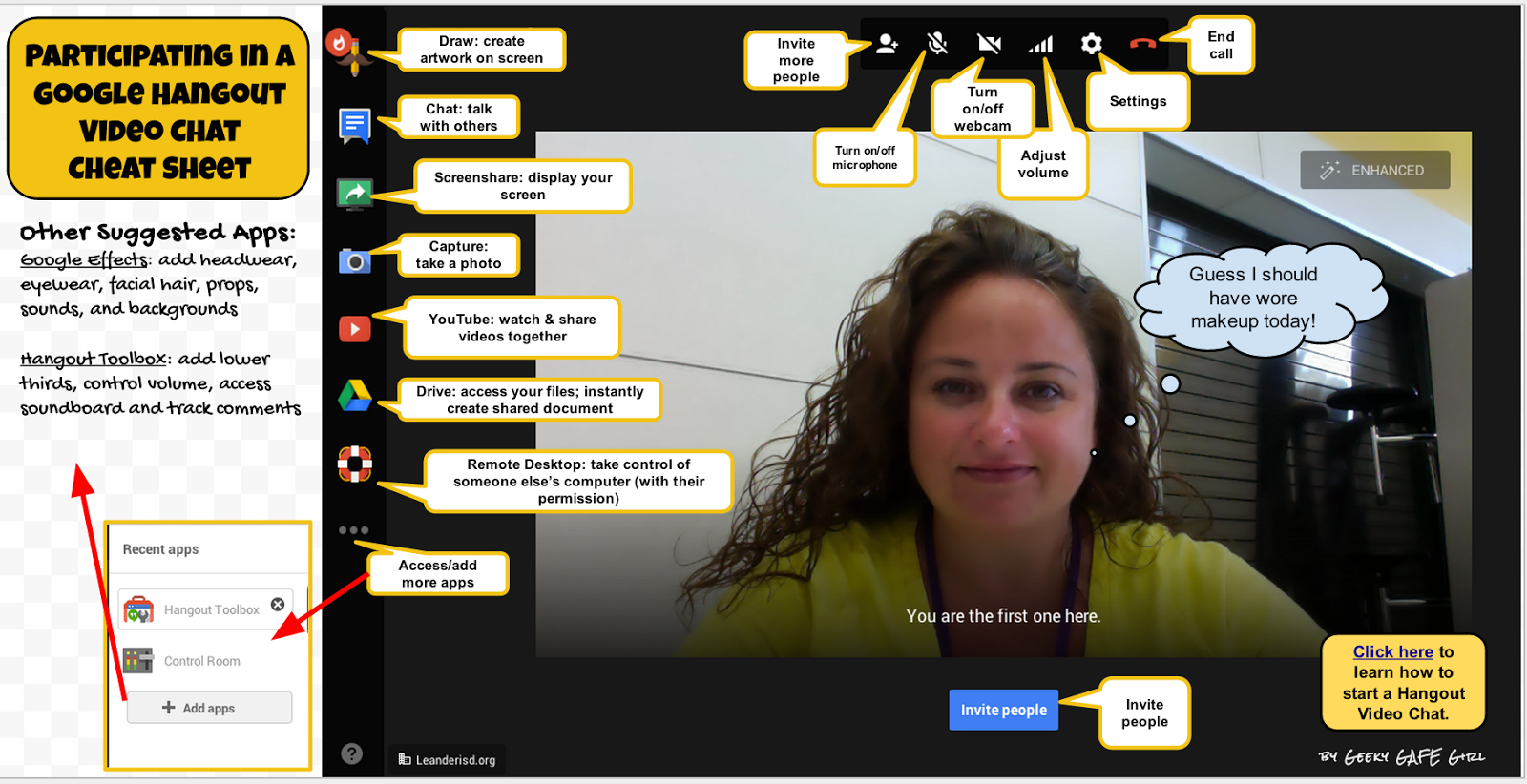 How to Use Google Hangouts for Teaching