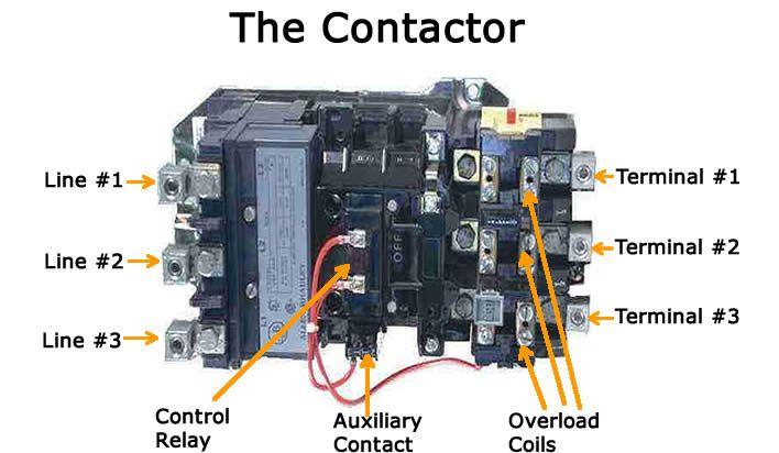 google the contactor diagram electronics pinterest rh za pinterest com 2 Pole Contactor Wiring Diagram 2 Pole Contactor Wiring Diagram