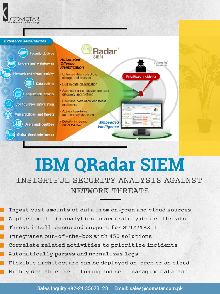 Search Security Qradar Siem Product Overview In 2020 Internet Technology Prioritize Teamwork