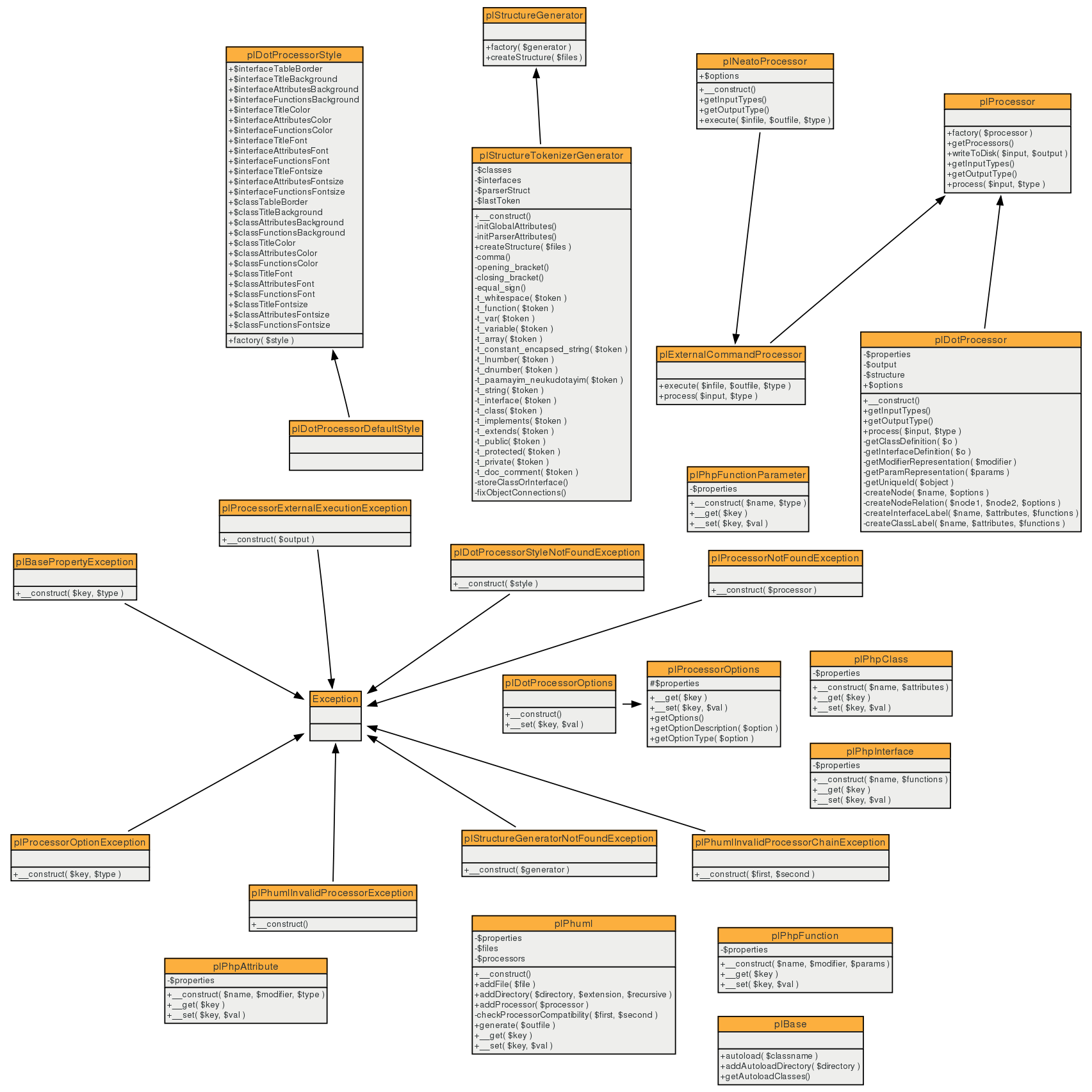 Uml diagram complex system integration diagrams pinterest uml diagram complex pooptronica