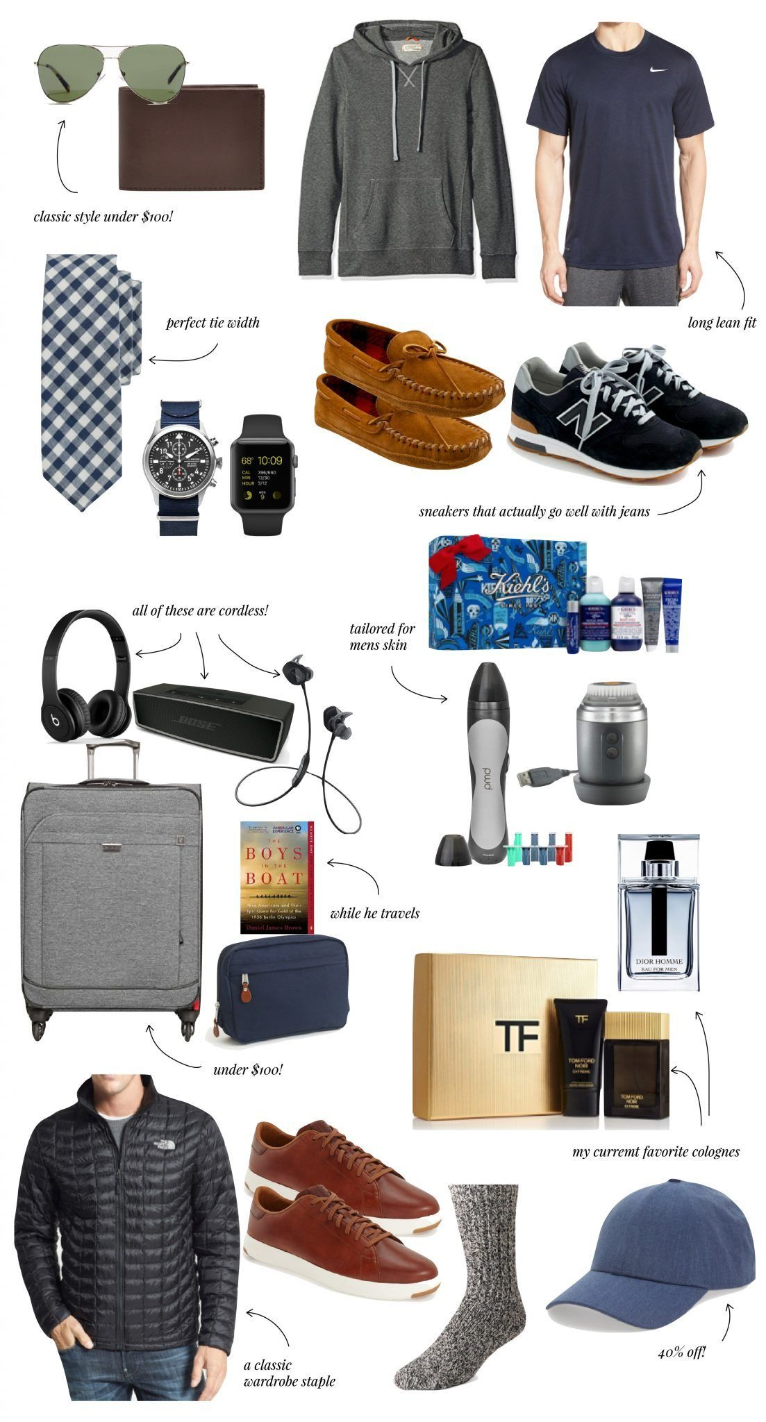 Guide gift classic gift guide